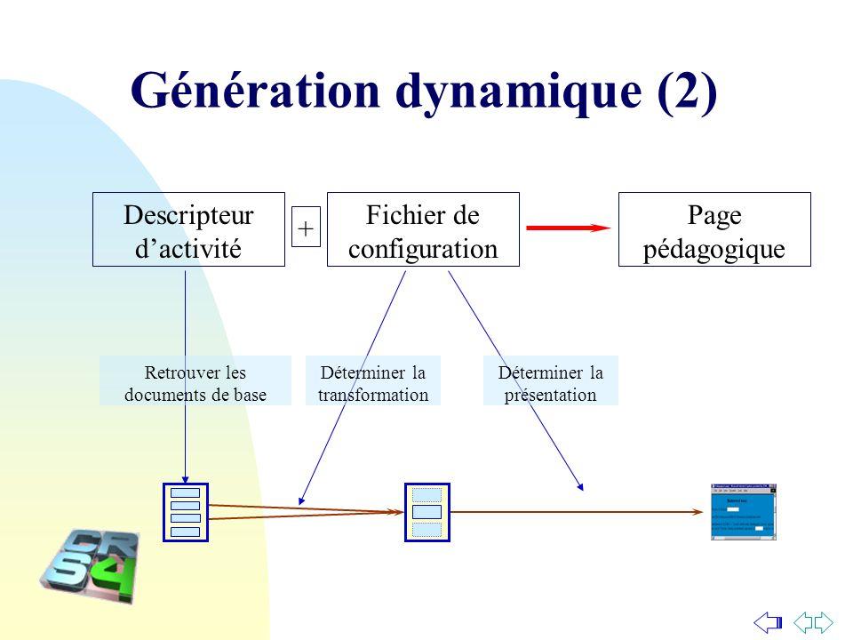 Génération dynamique (2)