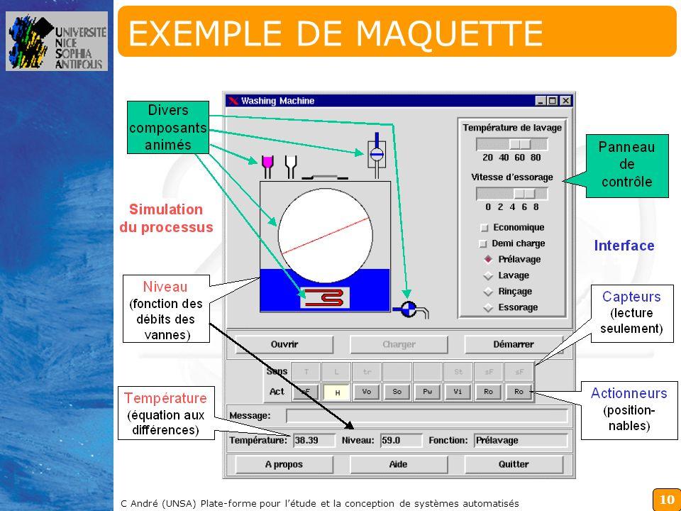 EXEMPLE DE MAQUETTE C André (UNSA) Plate-forme pour l'étude et la conception de systèmes automatisés.