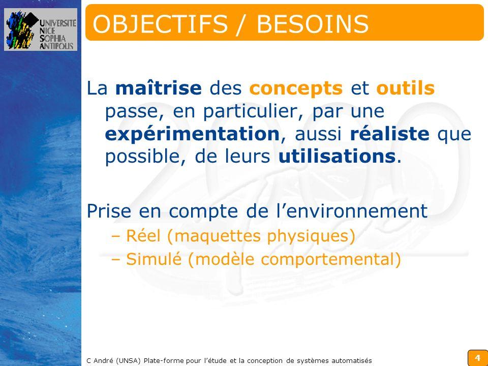 OBJECTIFS / BESOINS