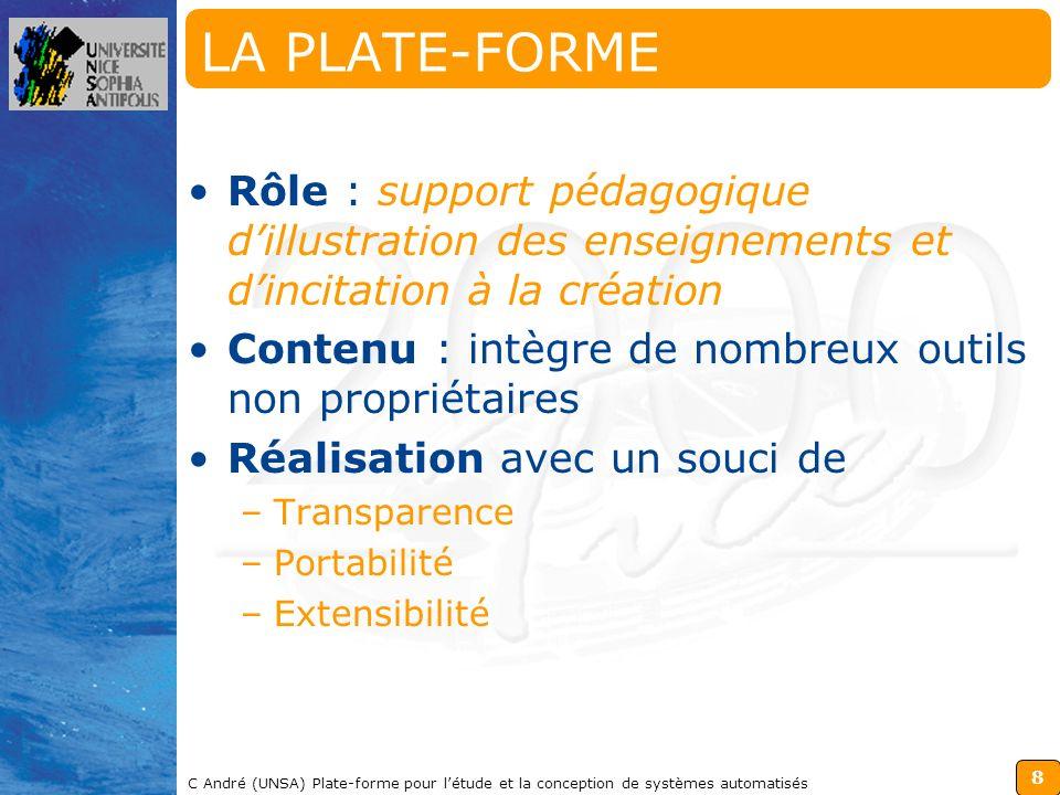 LA PLATE-FORME Rôle : support pédagogique d'illustration des enseignements et d'incitation à la création.