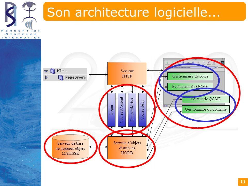 Son architecture logicielle...