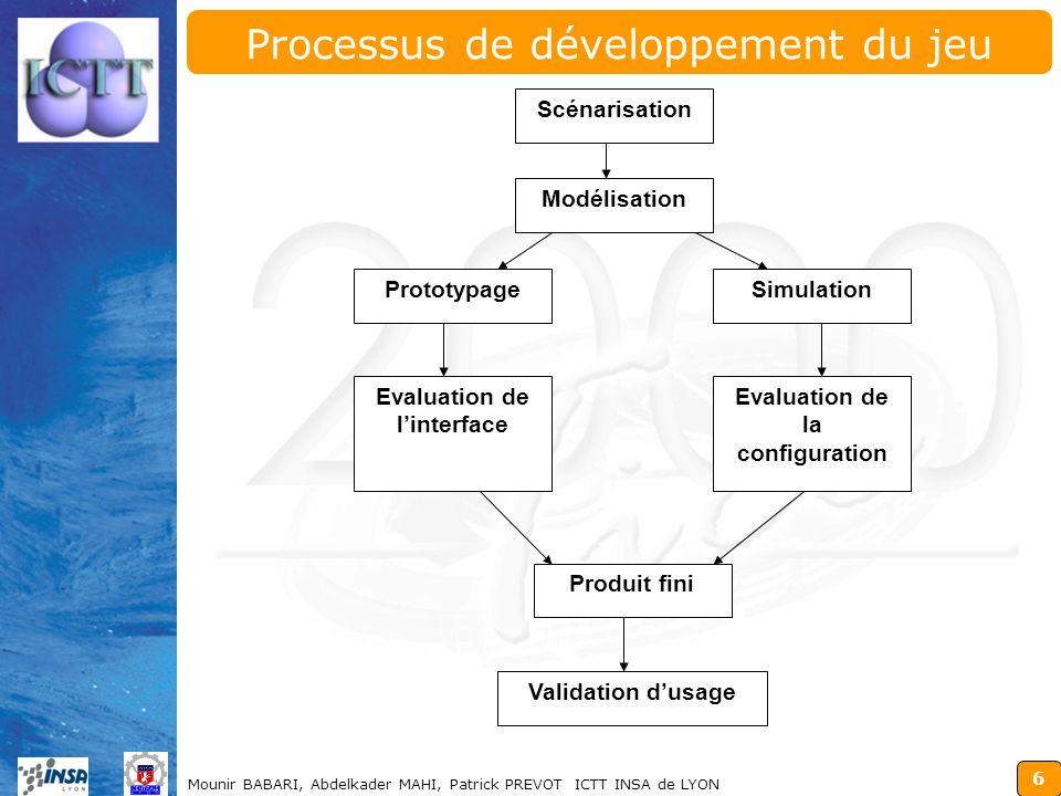 Processus de développement du jeu