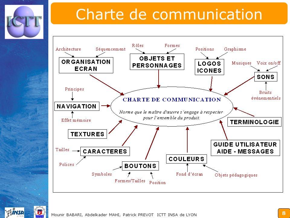 Charte de communication