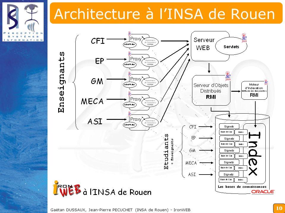 Architecture à l'INSA de Rouen