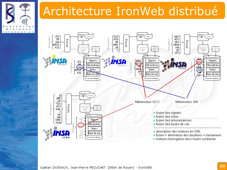 Architecture IronWeb distribué