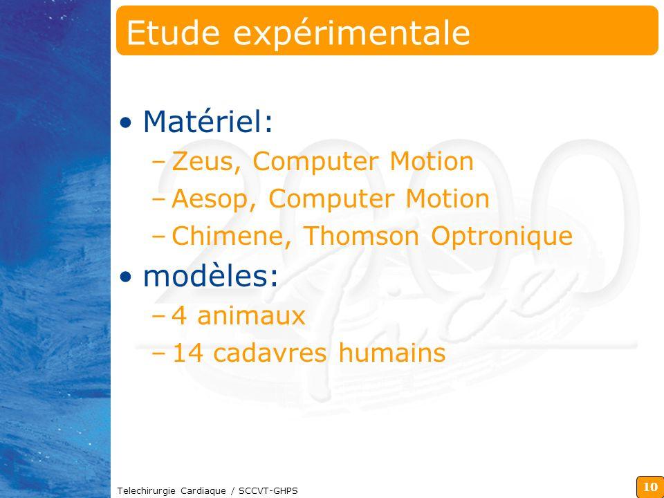Etude expérimentale Matériel: modèles: Zeus, Computer Motion