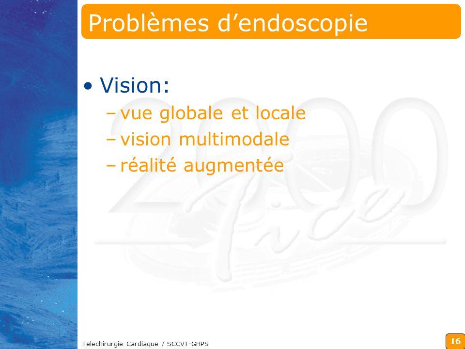 Problèmes d'endoscopie
