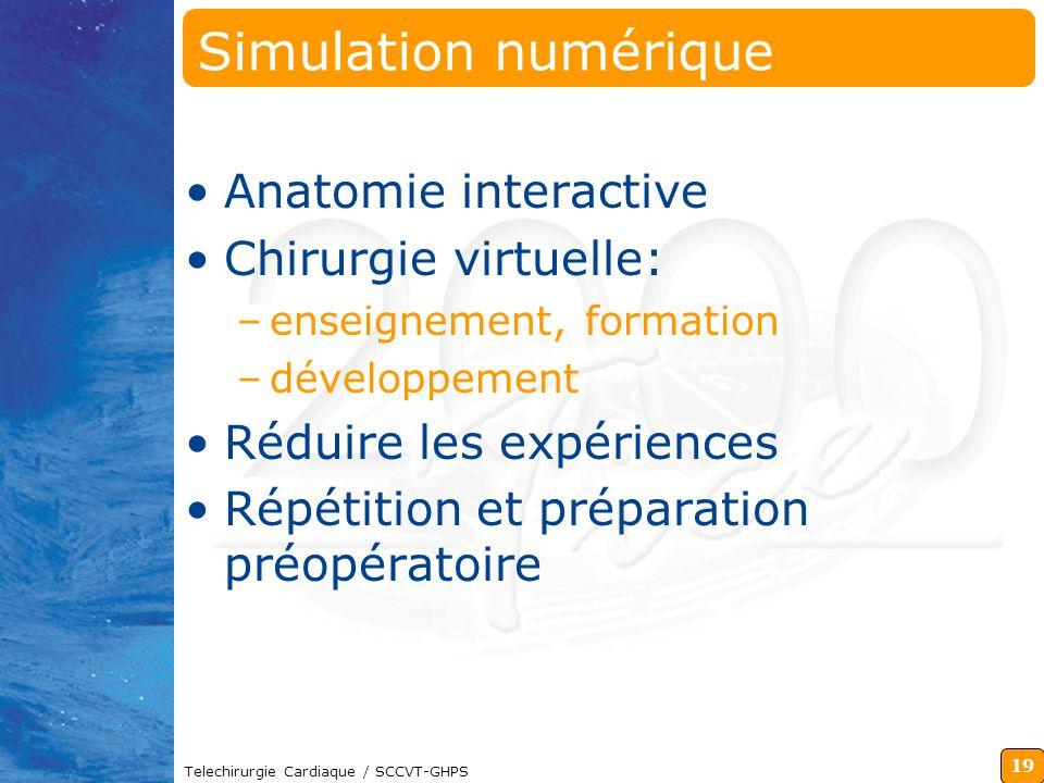 Simulation numérique Anatomie interactive Chirurgie virtuelle: