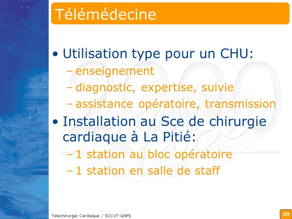 Télémédecine Utilisation type pour un CHU: