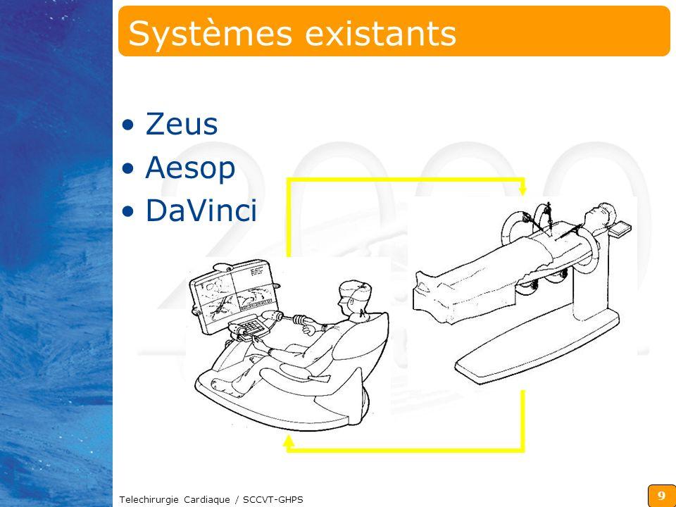 Systèmes existants Zeus Aesop DaVinci