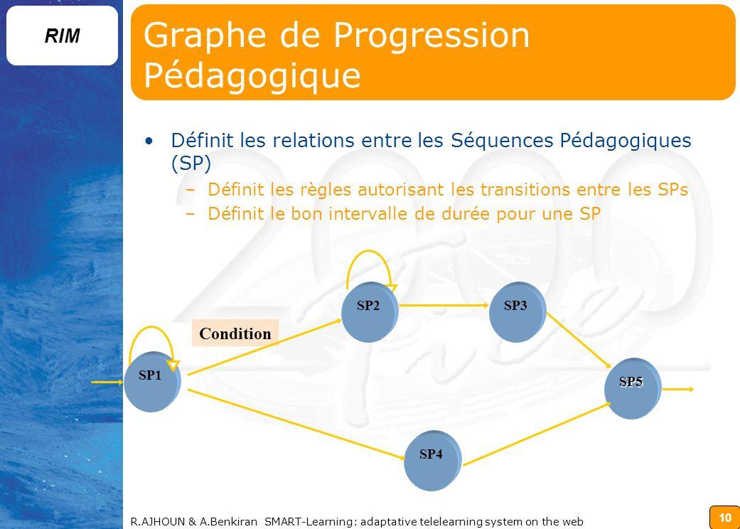 Graphe de Progression Pédagogique
