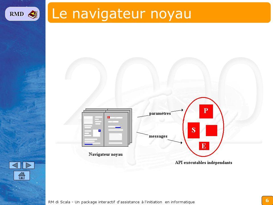 Le navigateur noyau communique avec chaque API