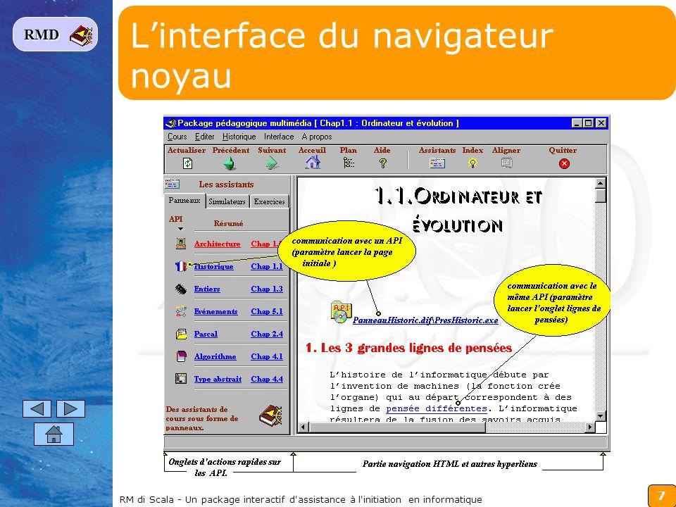 L'interface du navigateur noyau
