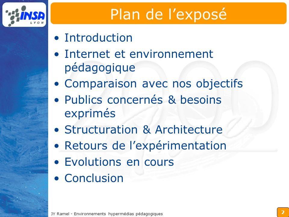Plan de l'exposé Introduction Internet et environnement pédagogique