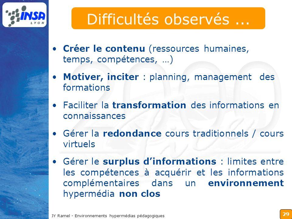 Difficultés observés ... Créer le contenu (ressources humaines, temps, compétences, …) Motiver, inciter : planning, management des formations.