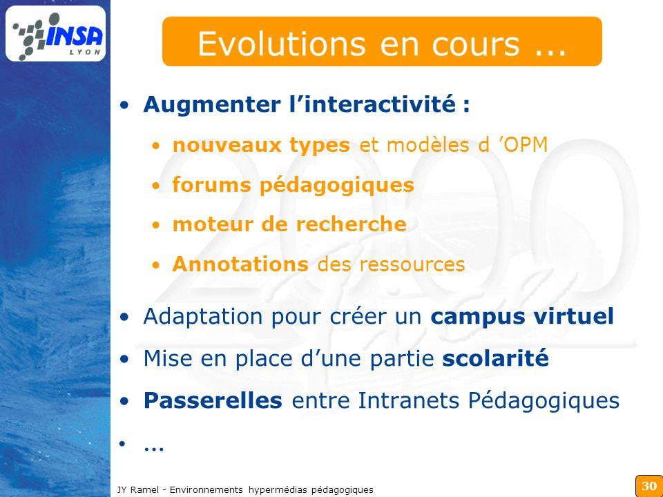 Evolutions en cours ... Augmenter l'interactivité :