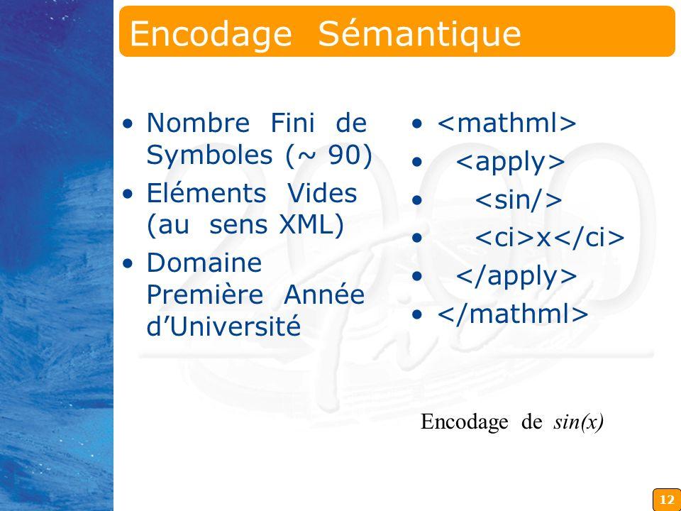 Encodage Sémantique Nombre Fini de Symboles (~ 90)
