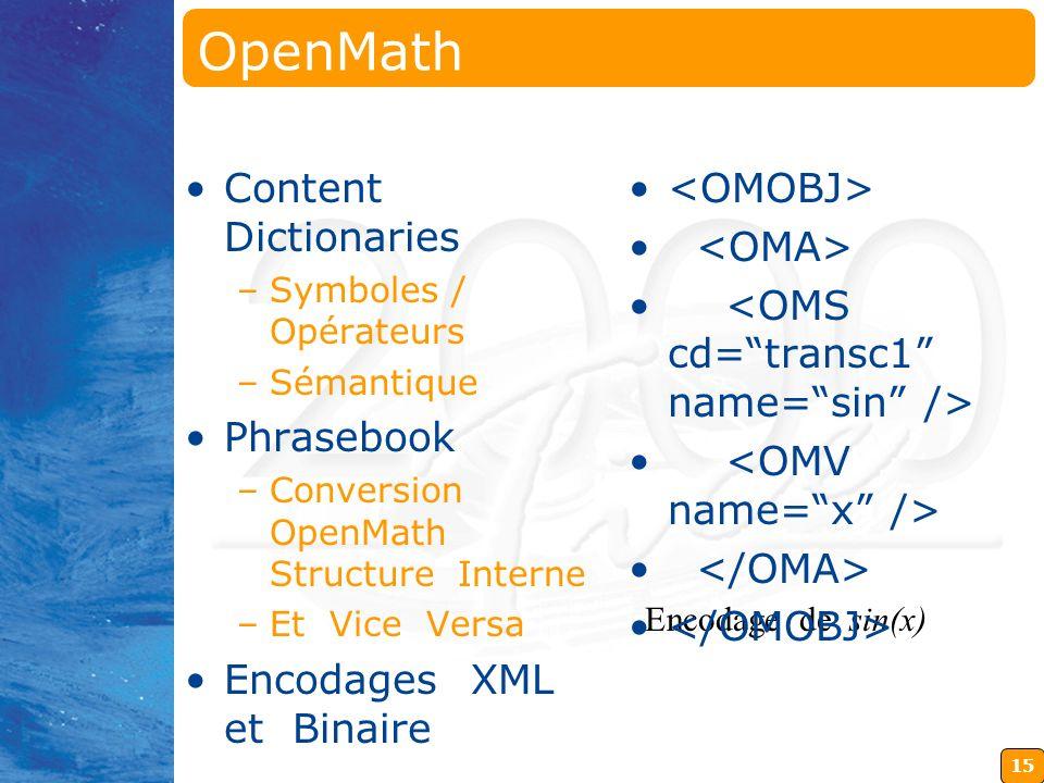 OpenMath Content Dictionaries Phrasebook Encodages XML et Binaire