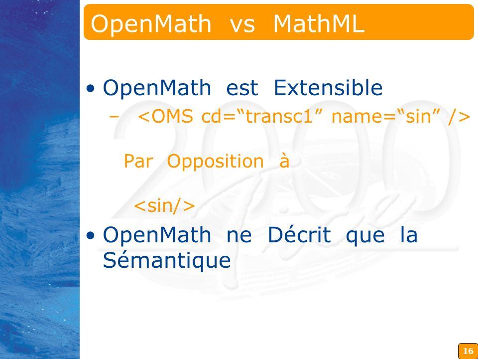 OpenMath vs MathML OpenMath est Extensible