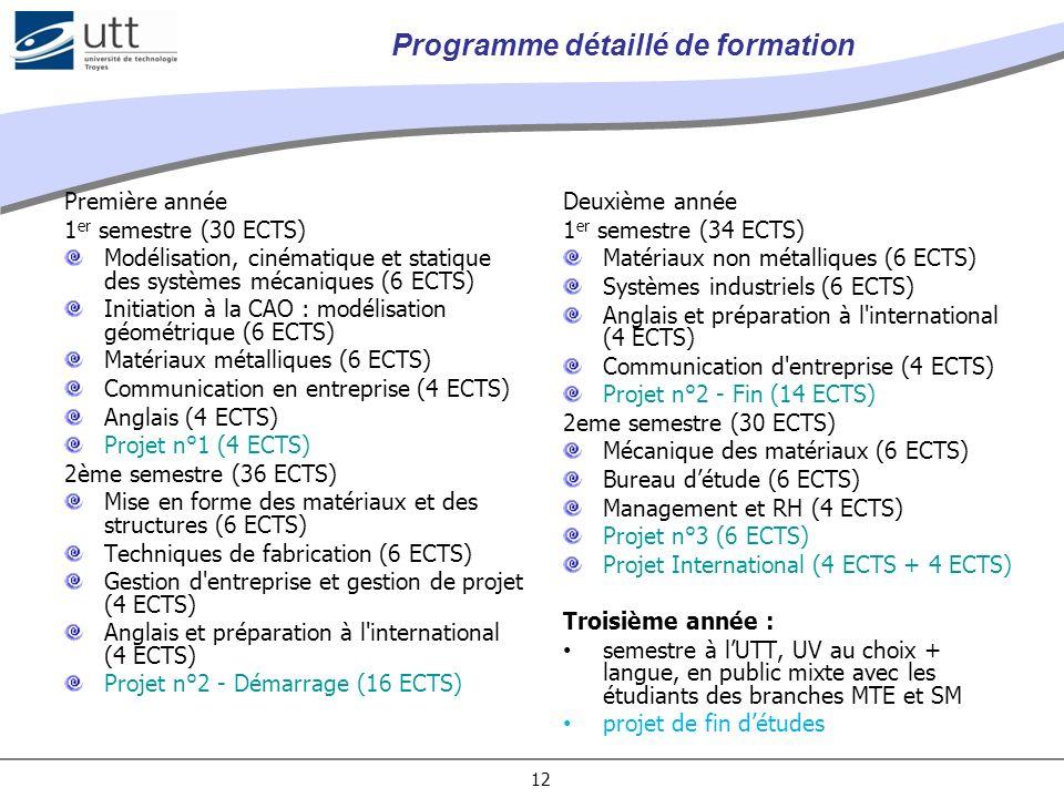Programme détaillé de formation