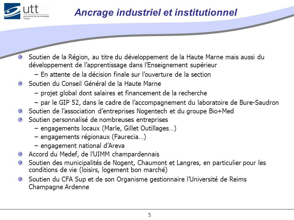 Ancrage industriel et institutionnel