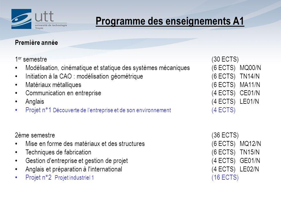 Programme des enseignements A1