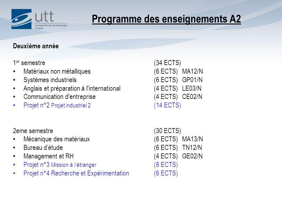 Programme des enseignements A2