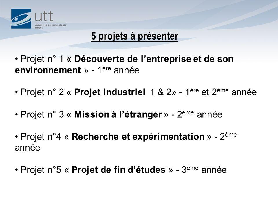 5 projets à présenter Projet n° 1 « Découverte de l'entreprise et de son environnement » - 1ère année.