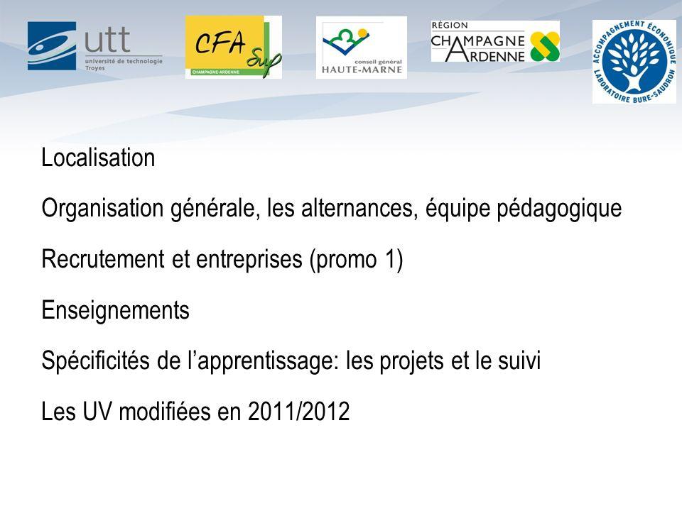 Localisation Organisation générale, les alternances, équipe pédagogique Recrutement et entreprises (promo 1) Enseignements Spécificités de l'apprentissage: les projets et le suivi Les UV modifiées en 2011/2012