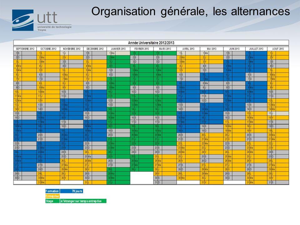 Organisation générale, les alternances
