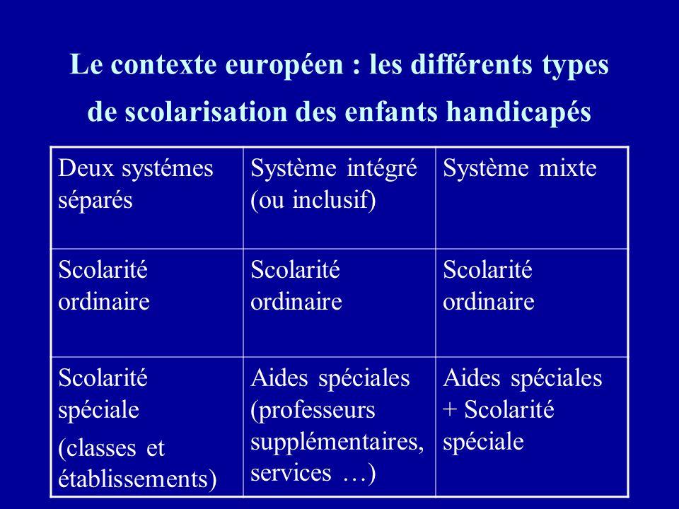 Le contexte européen : les différents types de scolarisation des enfants handicapés