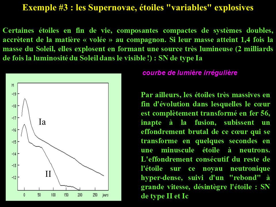 Exemple #3 : les Supernovae, étoiles variables explosives
