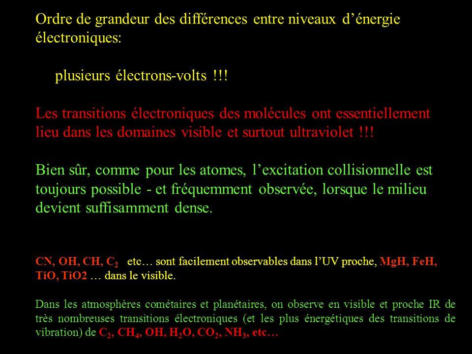 plusieurs électrons-volts !!!
