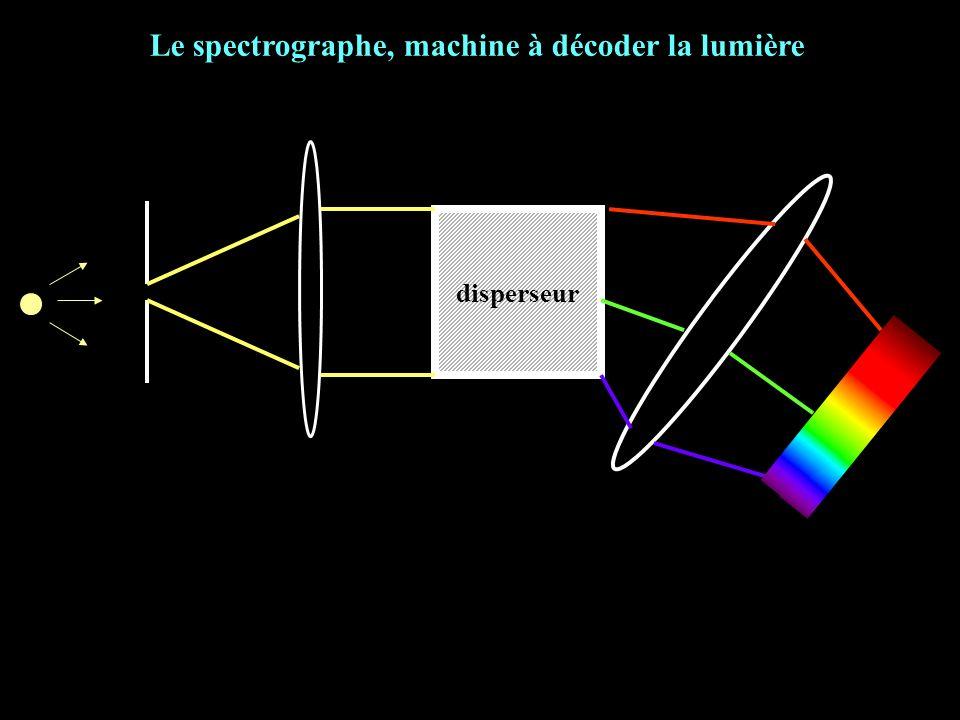 Le spectrographe, machine à décoder la lumière