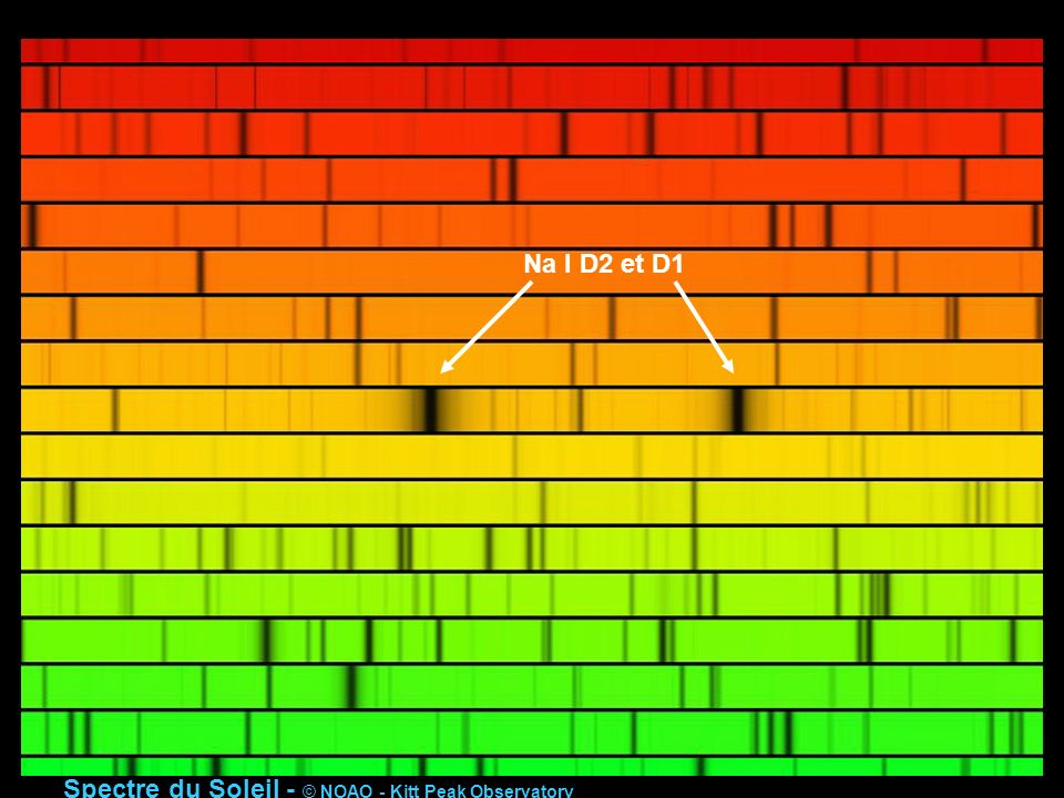 Na I D2 et D1 Spectre du Soleil - © NOAO - Kitt Peak Observatory