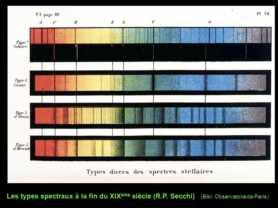 Les types spectraux à la fin du XIXème siècle (R. P. Secchi) (Bibl