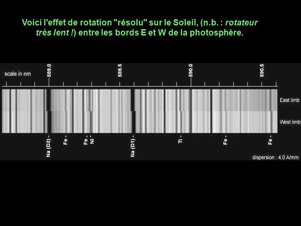 Voici l effet de rotation résolu sur le Soleil, (n. b