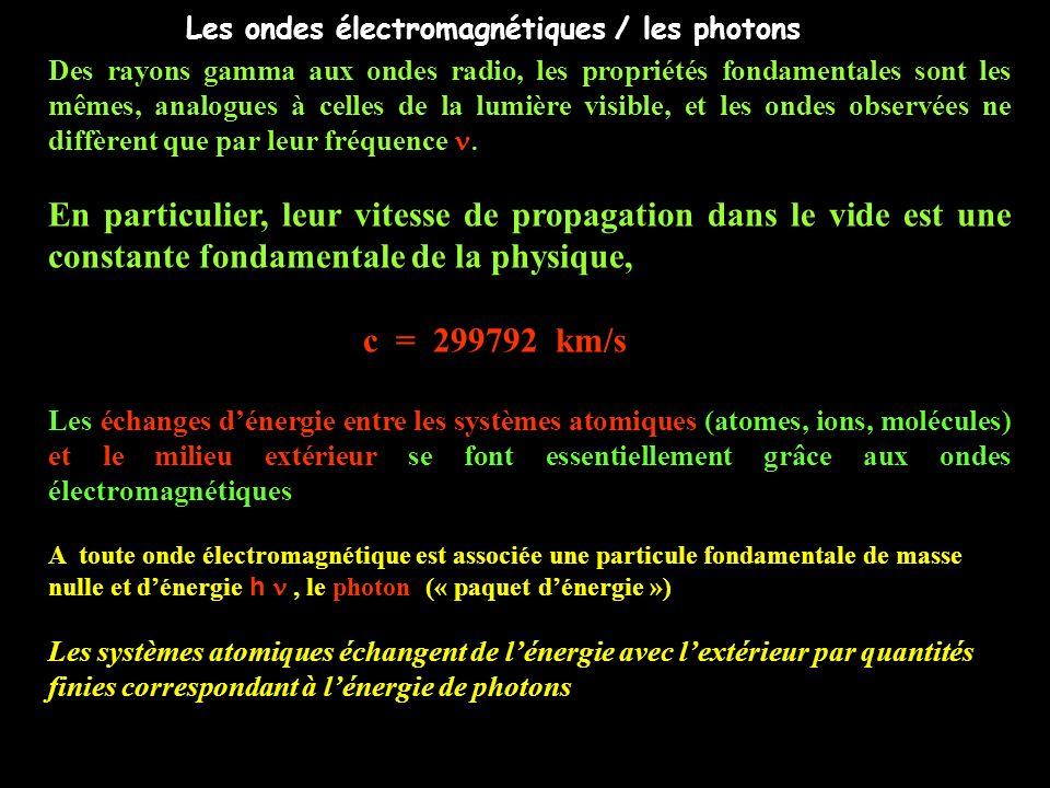 Les ondes électromagnétiques / les photons