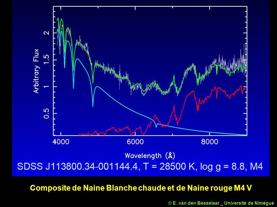 Composite de Naine Blanche chaude et de Naine rouge M4 V