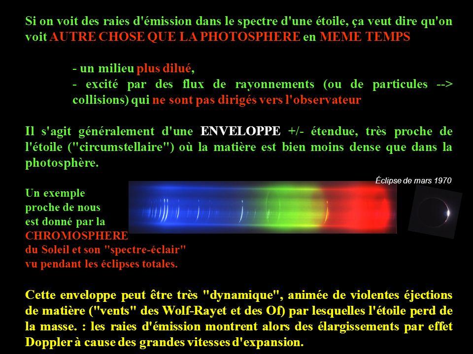 Si on voit des raies d émission dans le spectre d une étoile, ça veut dire qu on voit AUTRE CHOSE QUE LA PHOTOSPHERE en MEME TEMPS