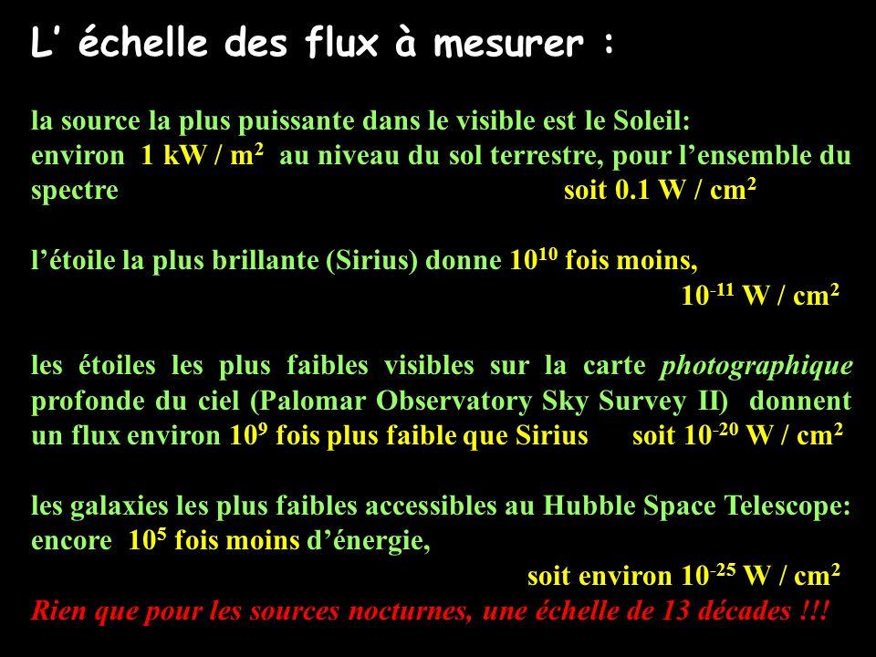 L' échelle des flux à mesurer :