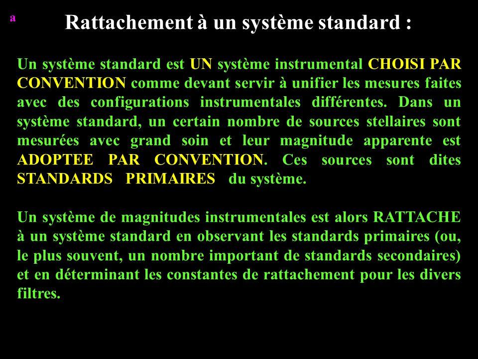 Rattachement à un système standard :