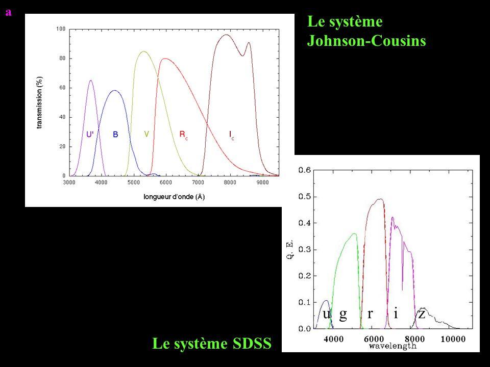 Le système Johnson-Cousins u g r i z Le système SDSS a