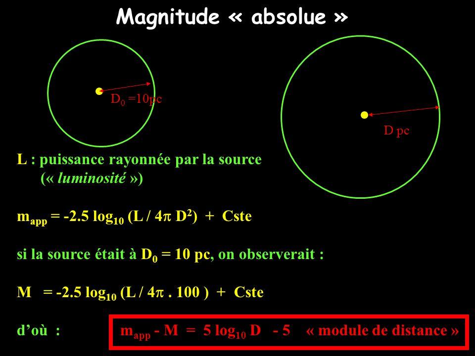 Magnitude « absolue » L : puissance rayonnée par la source