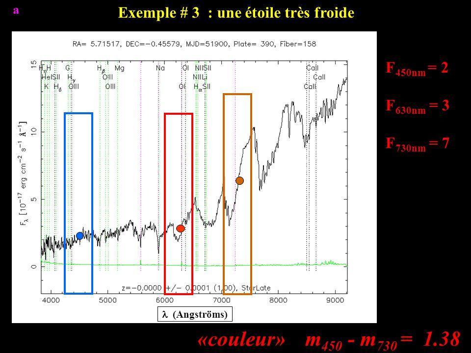 «couleur» m450 - m730 = 1.38 Exemple # 3 : une étoile très froide