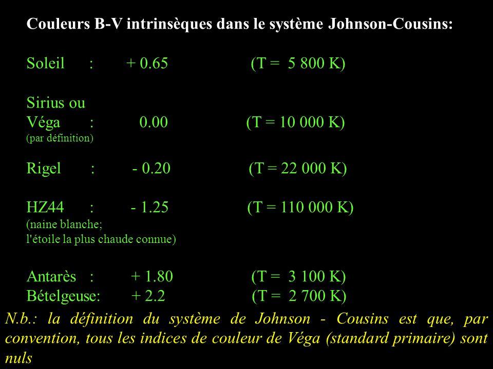 Couleurs B-V intrinsèques dans le système Johnson-Cousins: