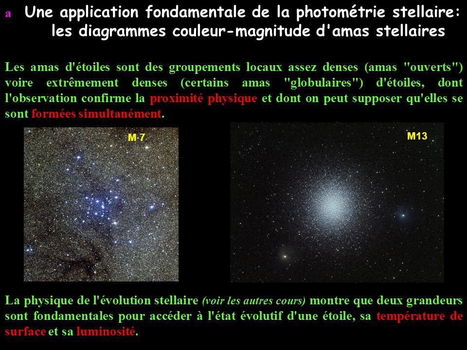 les diagrammes couleur-magnitude d amas stellaires