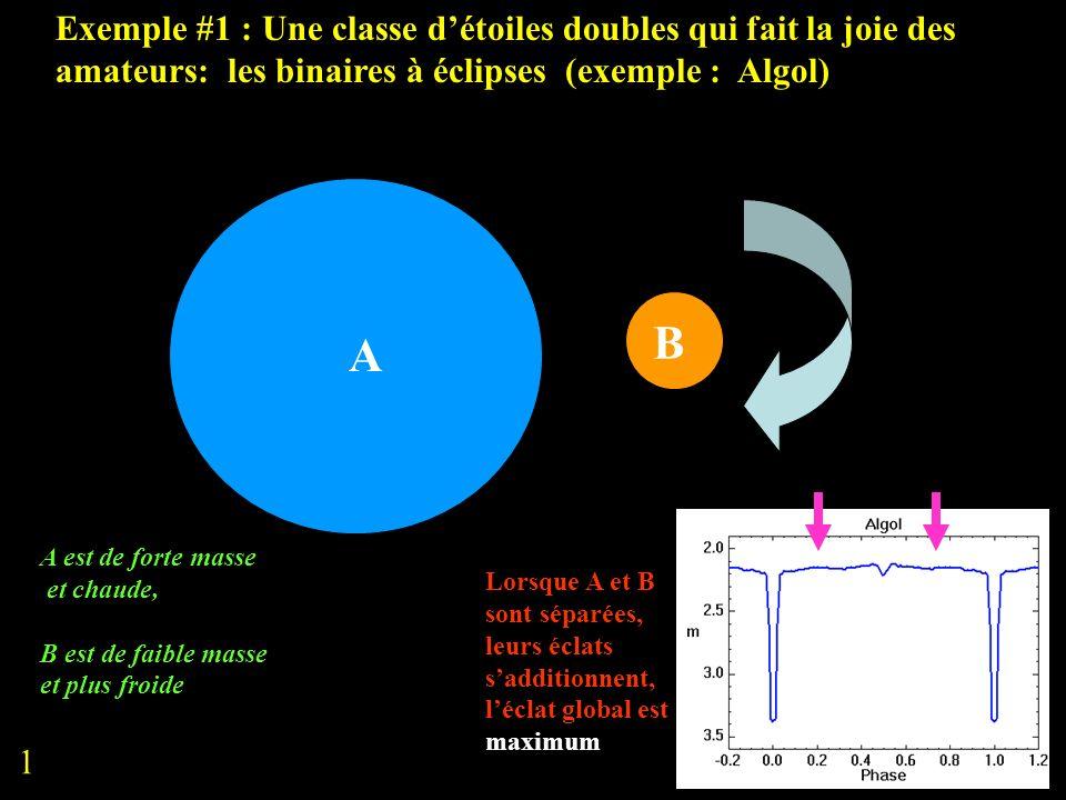 Exemple #1 : Une classe d'étoiles doubles qui fait la joie des amateurs: les binaires à éclipses (exemple : Algol)