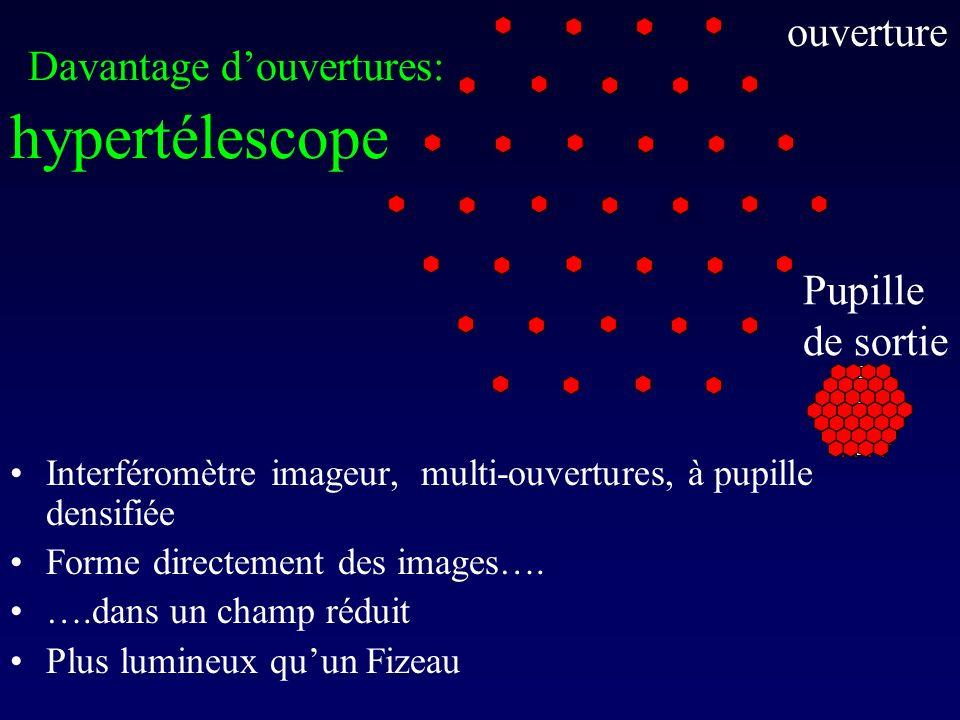 Davantage d'ouvertures: hypertélescope