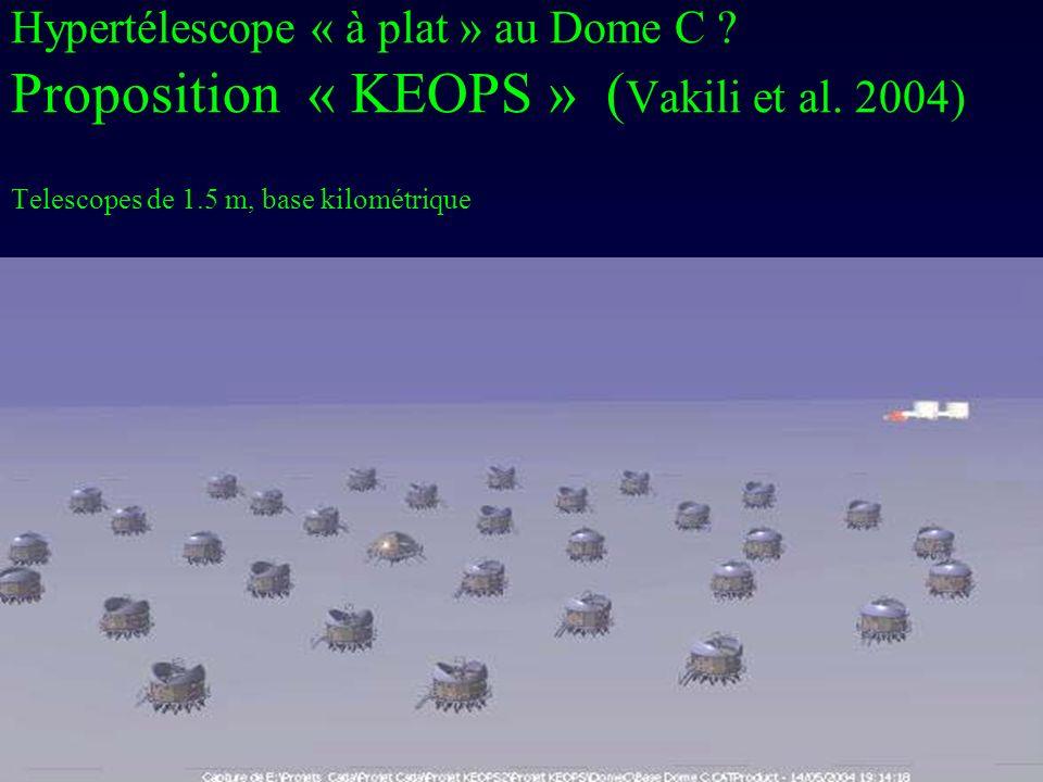 Hypertélescope « à plat » au Dome C